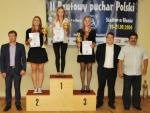 podsumowanie zawodów z cyklu Puchar Polski, Błonie (1)