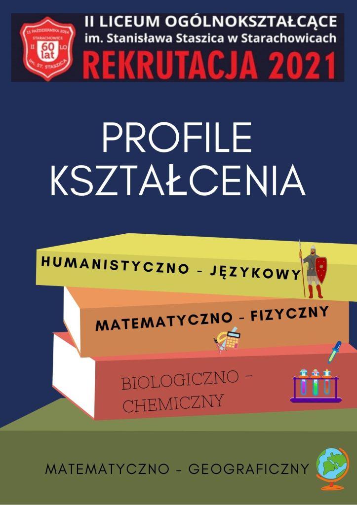 Plakat promocyjny - profile kształcenia (humanistyczno - językowy, matematyczno - fizyczny, biologiczno - chemiczny, matematyczno - geograficzny)
